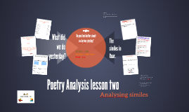 Poetry lesson 2