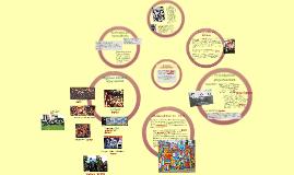 Copy of Muralismo Latinoamericano
