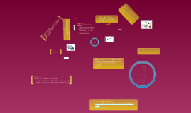 Introduction to Prezi