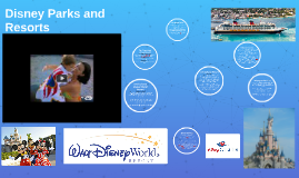 Disney Parks and Resorts