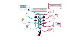 Copy of PPC Thema 3 Mandaat verwerven