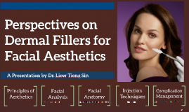 Perspectives on Botox and Juvederm for Facial Aesthetics