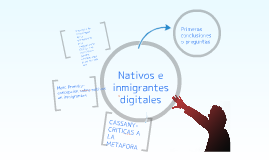 Copy of Nativos e inmigrantes digitales