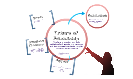 Copy of 1) Nature of Friendship