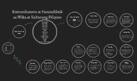 Copy of Komunikasyon at Pananaliksik sa Wika at Kulturang Pilipino