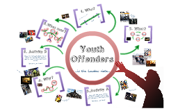 Youth Offenders - 2011