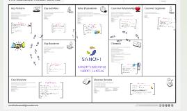 Copy of SANOFI'S BUSINESS MODEL CANVAS