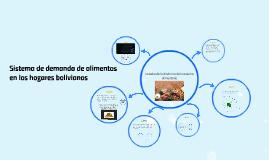 Sistema de demanda de alimentos en los hogares bolivianos