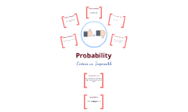 Copy of Probability (Certain vs. Impossible)