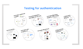 Web Application Penetration Testing - Testing for authentication