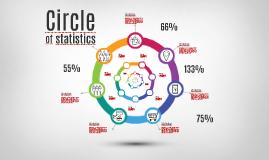 Circle of statistics - Prezi template