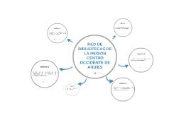 RED DE BIBLIOTECAS DE LA REGIÓN CENTRO OCCIDENTE DE ANUIES