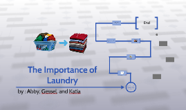 The Importance of Laundry & Some Tips
