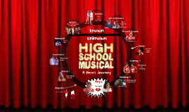 High School Musical: A Hero's Journey