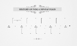 HISTORY OF INDO-CHINESE FOOD
