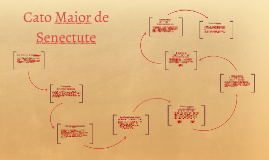 "Cicerone: ""De Senectute"""