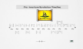 Copy of Pre-American Revolution Timeline