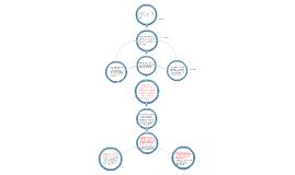 árbol de problemas mobiliario preescolar