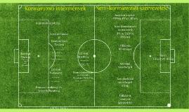 Az EU sportpolitika alapjai