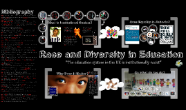 Race and Diversity in Education