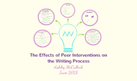 The Effects of Peer Interactions on the Writing Process
