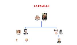 LA FAMILLIE