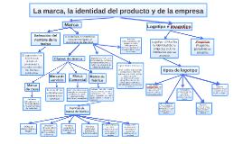 LA MARCA, LA IDENTIDAD DEL PRODUCTO Y DE LA EMPRESA