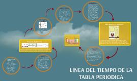 Linea del tiempo de la tabla periodica by angela muoz garcia on prezi urtaz Gallery