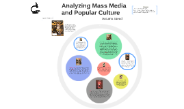Analyzing Mass Media and Popular Culture