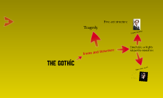 Gothic Connections