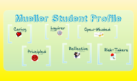 Mueller Learner Profile