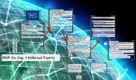 BADM 350 Chap. 8 Intellectual Property
