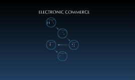 Chapter 10 - Electronic Commerce