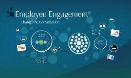 Copy of Copy of Employee Engagement