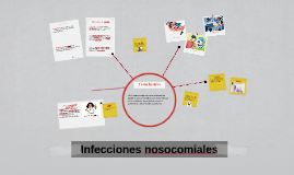 Copy of Infecciones nosocomiales