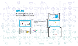 MIP-509