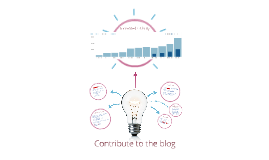 Contribute to the blog
