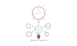 Walden: Sounds