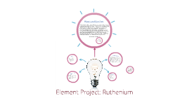 Element Project: Ruthenium