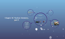 Copy of ATOMIC NUCLEI AND NUCLEAR STABILITY