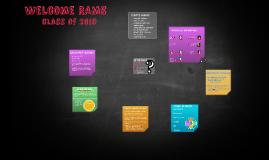 Copy of 2016-17 LMHS Sophomore Presentation