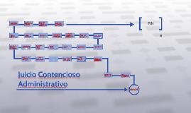 Copy of Juicio Contencioso Administrativo Veracruz