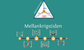 Copy of Mellankrigstiden