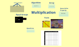 Multiplication Review: Equal Part Equal Groups
