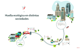 Huella ecologica en distintas sociedades