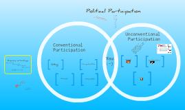 Political Participation and Voter Behavior