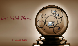 Copy of Social-Role Theory