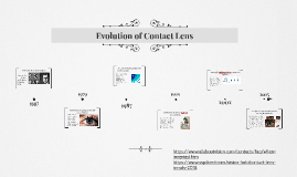 Evolution of contact Lens