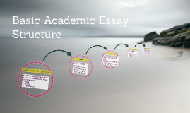 Basic Academic Essay Structure
