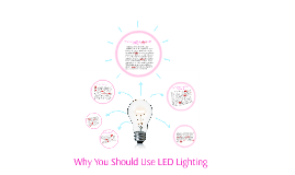 Compact Fluorescent Lighting (CFL) vs Light-emitting Diode (